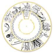 Drehscheibe Psalm 23 - 40cm Durchmesser